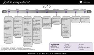 ELECCIONES 2015 - CONSUASOR